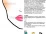 Face Charts: Make-Up Art Cosmetics (2009)